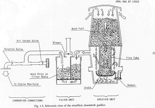 Пиролизные генераторы своими руками 33